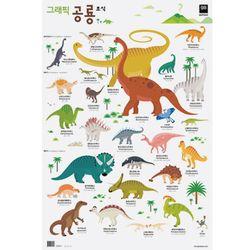 그래픽  공룡