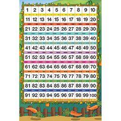 동화배경 학습포스터 123 숫자당근농장 1단계