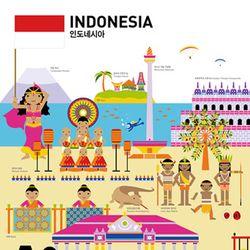 GO GLOBAL 인도네시아