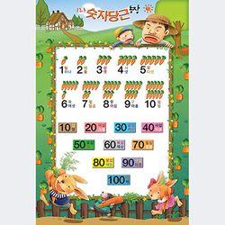 동화배경 유아교육포스터 학습벽보 숫자1단계