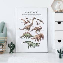 공룡 아이방 액자 인테리어 그림 A3 포스터