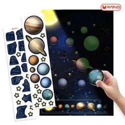 자석이 붙는 우주포스터 (40x60) 별자리-야광스티커-학습벽보