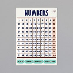 PLAY POSTER SET - 숫자