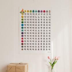 어린이 유아 아기방 학습 한글 벽보 포스터 가갸거겨 음절 (A2)