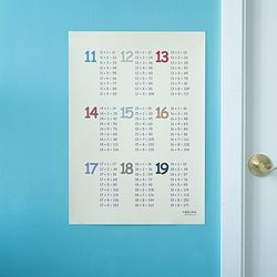 어린이 학습 벽보 포스터 유아 아이방 구구단 11-19 (A2)