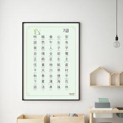어린이 학습 벽보 포스터 유아 아이방 한자 7급(2) (A2)