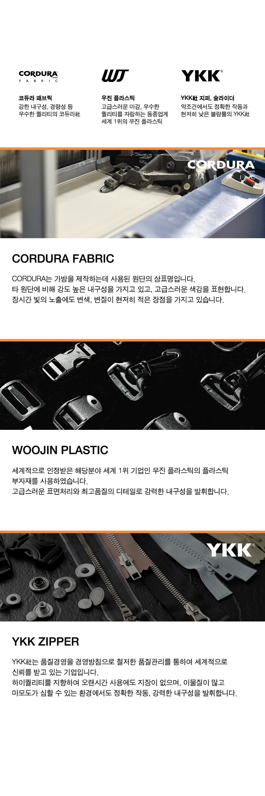 코듀라 컴팩트 슬링백-블랙